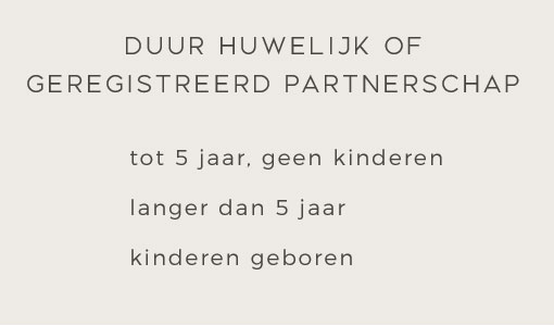 Partneralimentatie - duur onderhoudsverplichting - Viae Novae Echtscheiding en Mediation Utrecht - Den Haag - Amersfoort